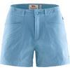 Fjällräven HIGH COAST LITE SHORTS W Naiset - RIVER BLUE